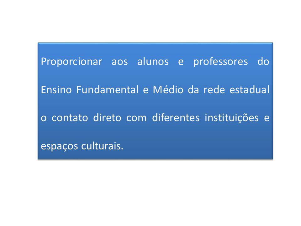 Proporcionar aos alunos e professores do Ensino Fundamental e Médio da rede estadual o contato direto com diferentes instituições e espaços culturais.