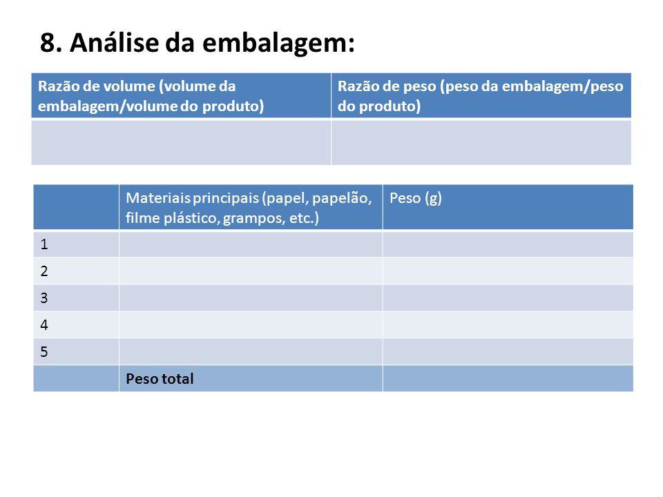 DESENVOLVIMENTO DO SISTEMA PRODUTO- SERVIÇO 19. Represente o produto/cenário proposto: