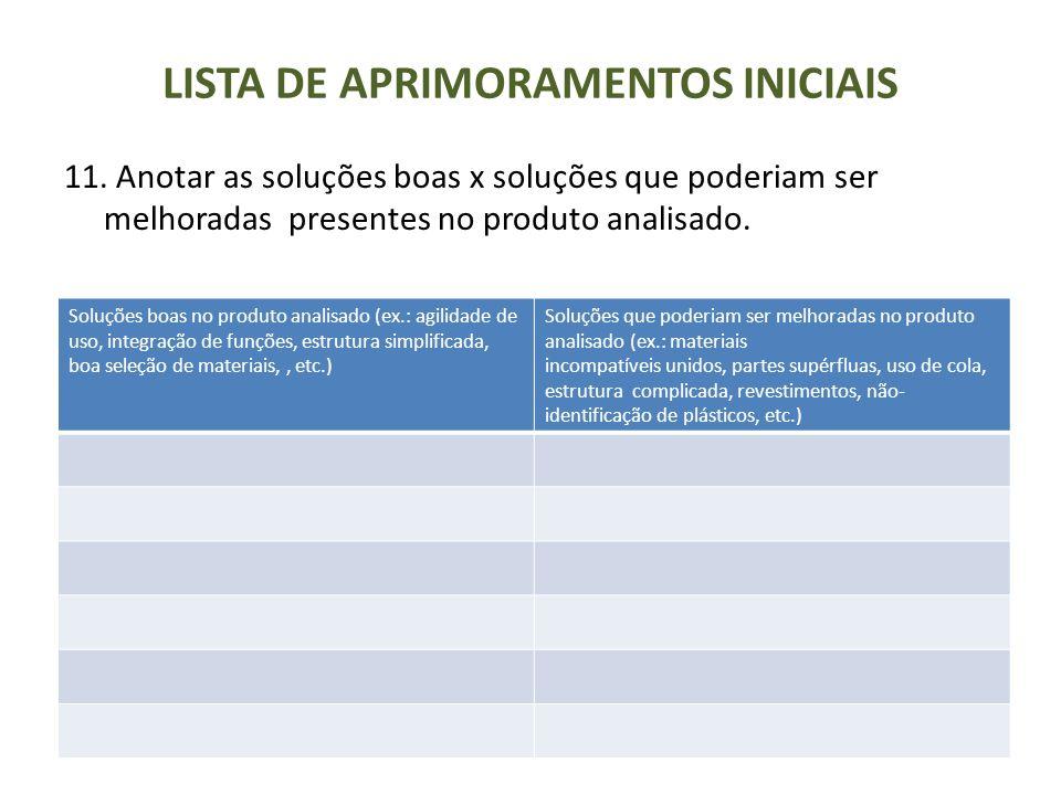 AVALIAÇÃO DA SUSTENTABILIDADE 12.