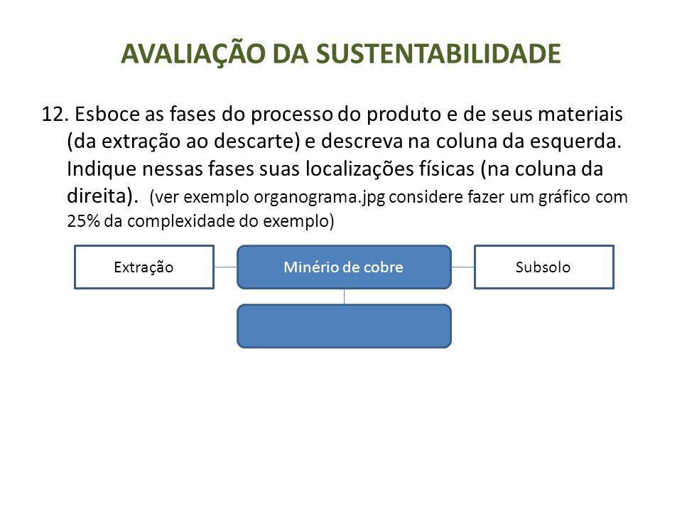 AVALIAÇÃO DA SUSTENTABILIDADE 13.
