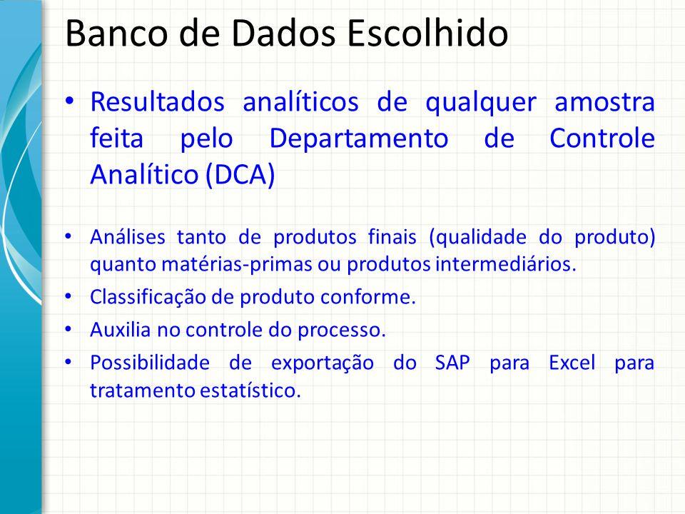 Banco de Dados Escolhido Resultados analíticos de qualquer amostra feita pelo Departamento de Controle Analítico (DCA) Análises tanto de produtos finais (qualidade do produto) quanto matérias-primas ou produtos intermediários.