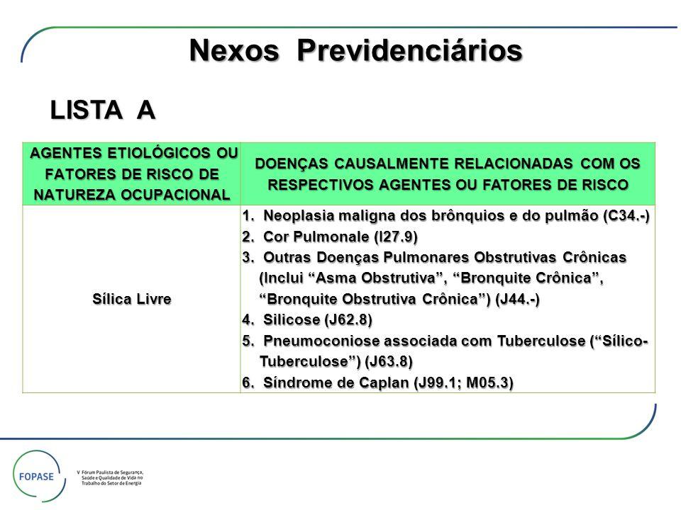 LISTA A Nexos Previdenciários AGENTES ETIOLÓGICOS OU FATORES DE RISCO DE NATUREZA OCUPACIONAL AGENTES ETIOLÓGICOS OU FATORES DE RISCO DE NATUREZA OCUP