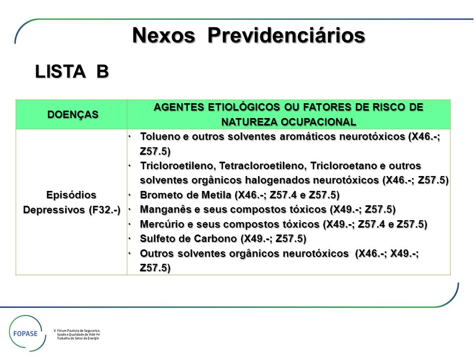 LISTA B Nexos Previdenciários DOENÇAS AGENTES ETIOLÓGICOS OU FATORES DE RISCO DE NATUREZA OCUPACIONAL Episódios Depressivos (F32.-) ·Tolueno e outros