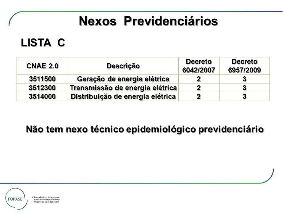 Nexos Previdenciários LISTA C CNAE 2.0 Descrição Decreto 6042/2007 Decreto 6957/2009 3511500 Geração de energia elétrica 23 3512300 Transmissão de ene