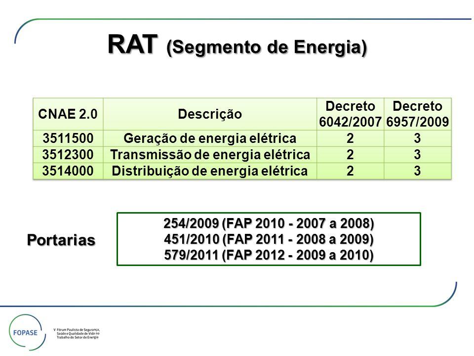254/2009 (FAP 2010 - 2007 a 2008) 451/2010 (FAP 2011 - 2008 a 2009) 579/2011 (FAP 2012 - 2009 a 2010) Portarias RAT (Segmento de Energia)