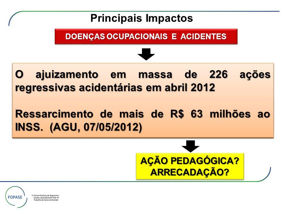 DOENÇAS OCUPACIONAIS E ACIDENTES NEXOS PREVIDENCIÁRIOS (LISTA A; B e C) FGTSESTABILIDADE AÇÕES JUDICIAIS FGTSESTABILIDADE AÇÕES REGRESSIVAS RATRAT RAT