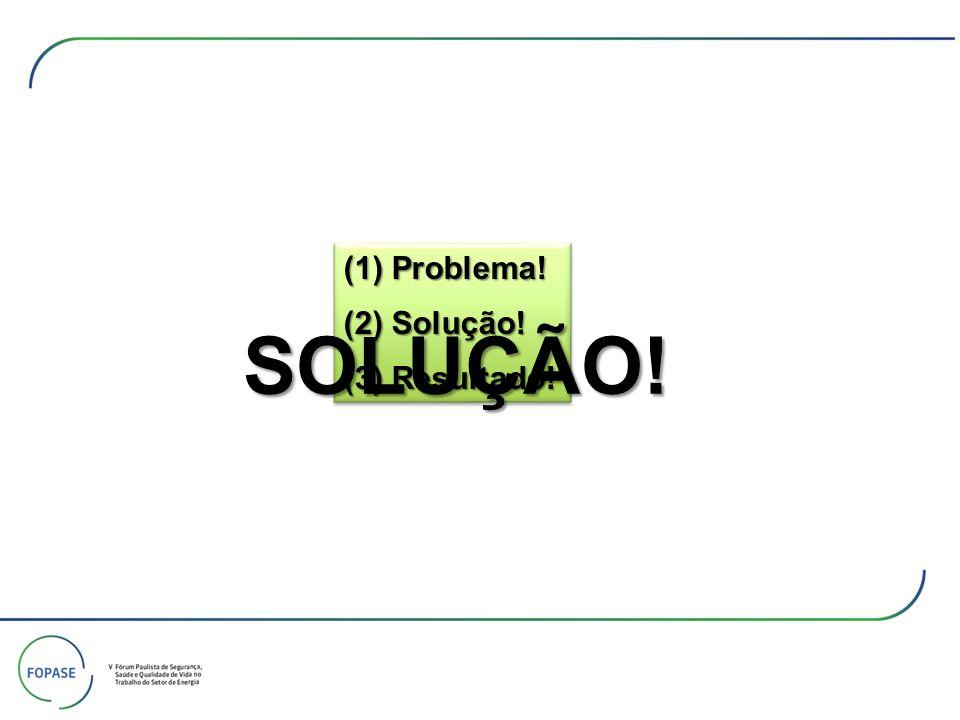 (1) Problema! (2) Solução! (3) Resultado! (1) Problema! (2) Solução! (3) Resultado! SOLUÇÃO!
