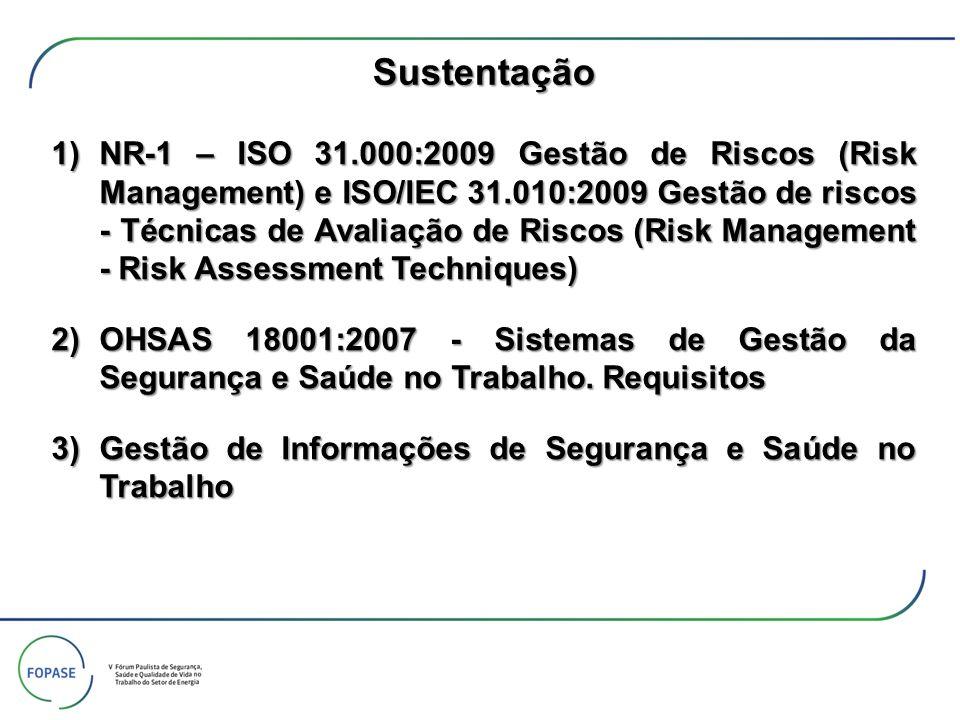1)NR-1 – ISO 31.000:2009 Gestão de Riscos (Risk Management) e ISO/IEC 31.010:2009 Gestão de riscos - Técnicas de Avaliação de Riscos (Risk Management