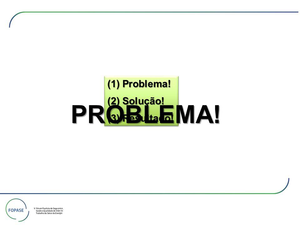 (1) Problema! (2) Solução! (3) Resultado! (1) Problema! (2) Solução! (3) Resultado! PROBLEMA!