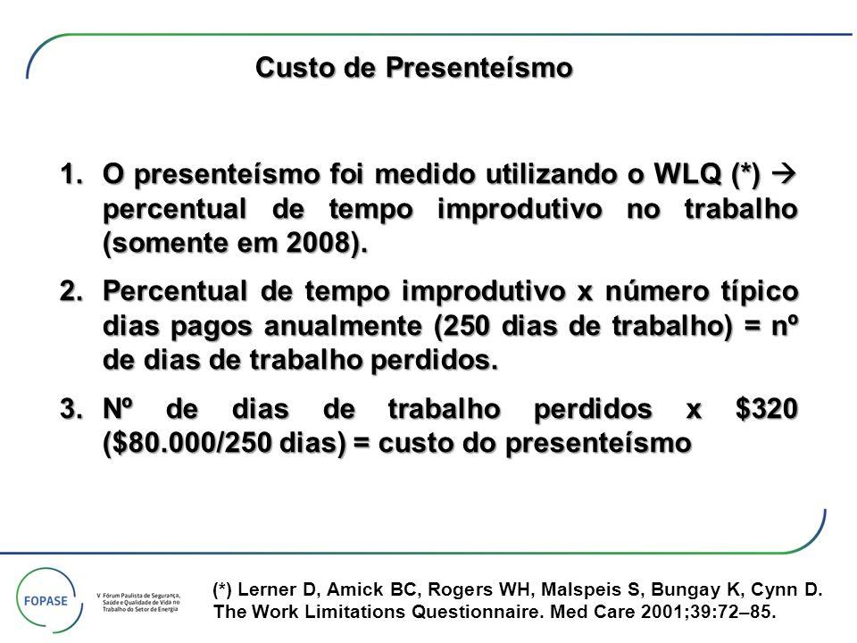 1.O presenteísmo foi medido utilizando o WLQ (*) percentual de tempo improdutivo no trabalho (somente em 2008). 2.Percentual de tempo improdutivo x nú