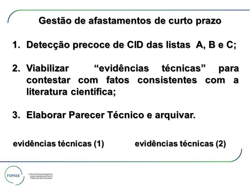 1.Detecção precoce de CID das listas A, B e C; 2.Viabilizar evidências técnicas para contestar com fatos consistentes com a literatura científica; 3.E