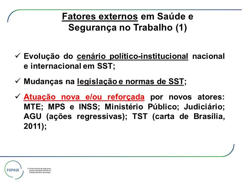 Evolução do cenário político-institucional nacional e internacional em SST; Mudanças na legislação e normas de SST; Atuação nova e/ou reforçada por no