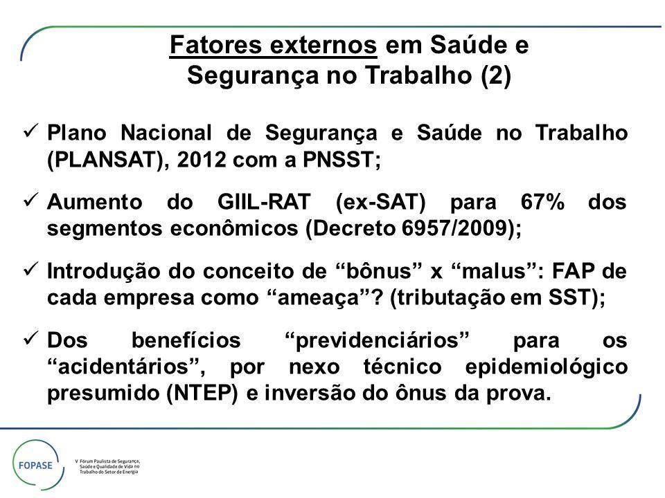 Plano Nacional de Segurança e Saúde no Trabalho (PLANSAT), 2012 com a PNSST; Aumento do GIIL-RAT (ex-SAT) para 67% dos segmentos econômicos (Decreto 6