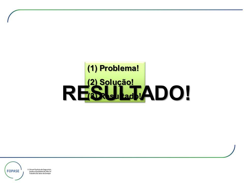 (1) Problema! (2) Solução! (3) Resultado! (1) Problema! (2) Solução! (3) Resultado! RESULTADO!