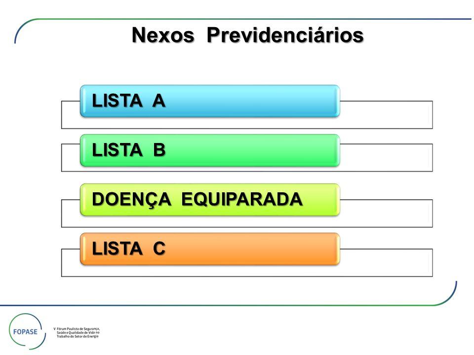 Nexos Previdenciários LISTA A LISTA B DOENÇA EQUIPARADA LISTA C