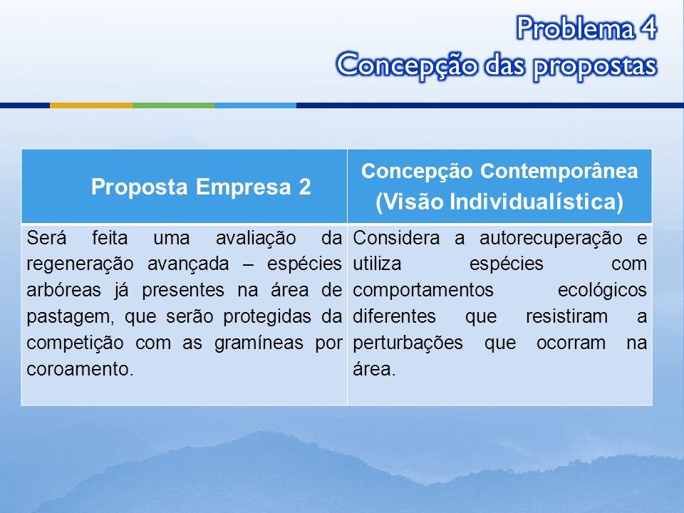 Proposta Empresa 2 Concepção Contemporânea (Visão Individualística) Será feita uma avaliação da regeneração avançada – espécies arbóreas já presentes