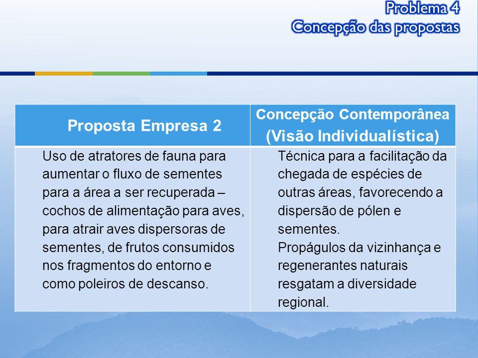 Proposta Empresa 2 Concepção Contemporânea (Visão Individualística) Uso de atratores de fauna para aumentar o fluxo de sementes para a área a ser recu