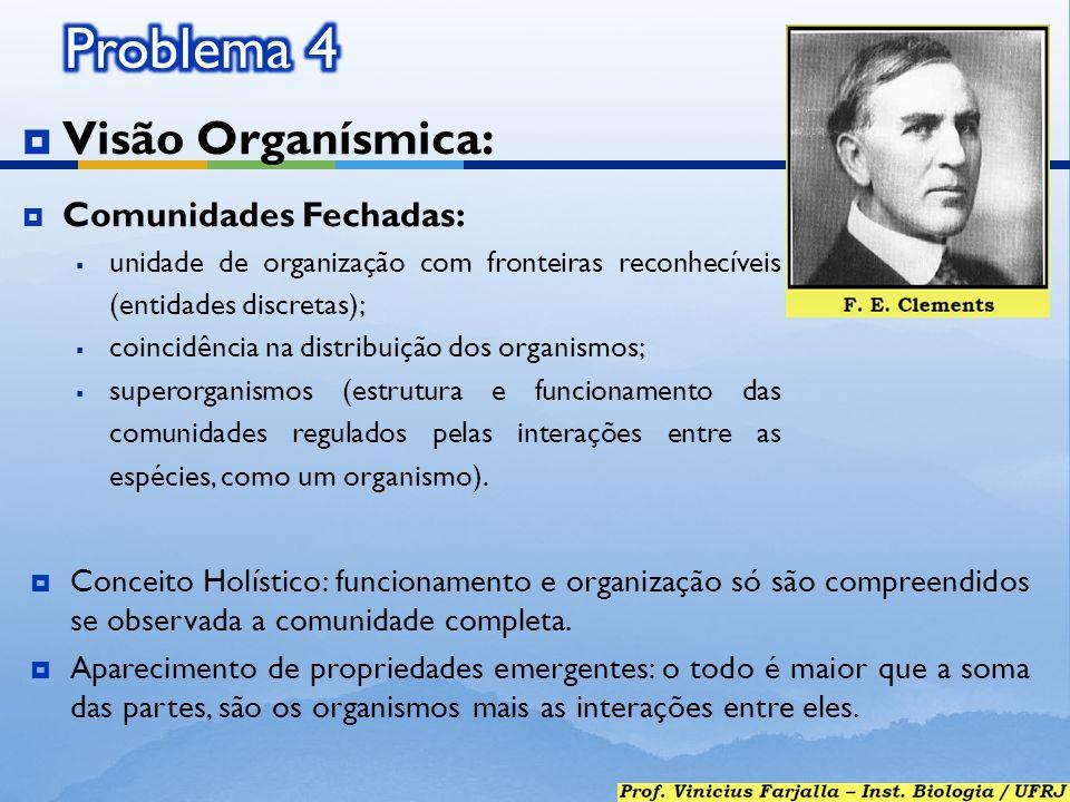 Visão Organísmica: Comunidades Fechadas: unidade de organização com fronteiras reconhecíveis (entidades discretas); coincidência na distribuição dos o
