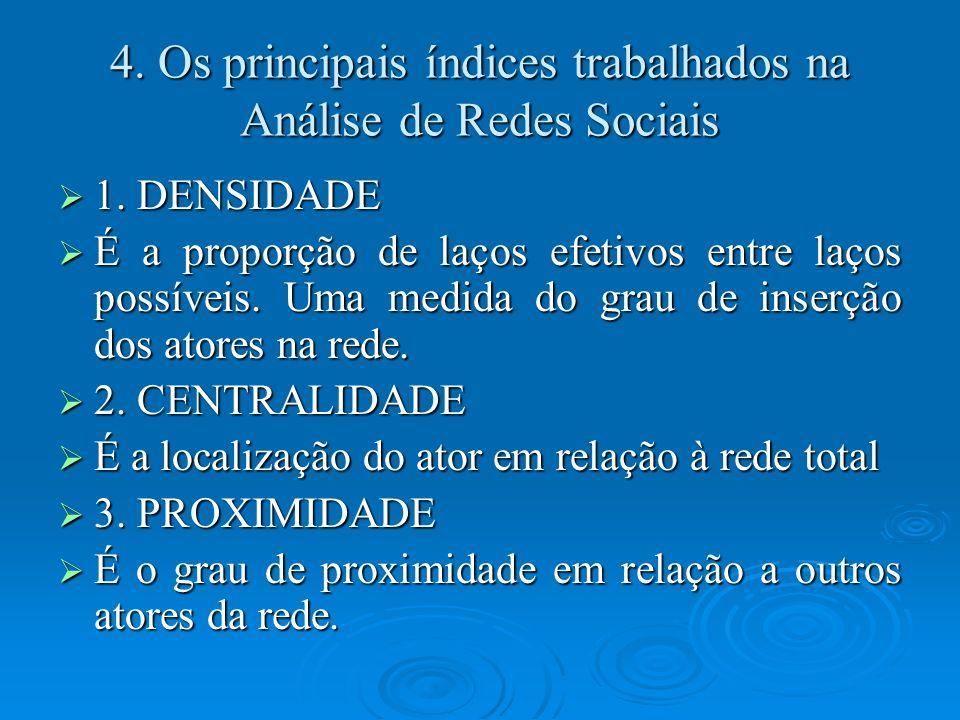 4.Os principais índices trabalhados na Análise de Redes Sociais 1.