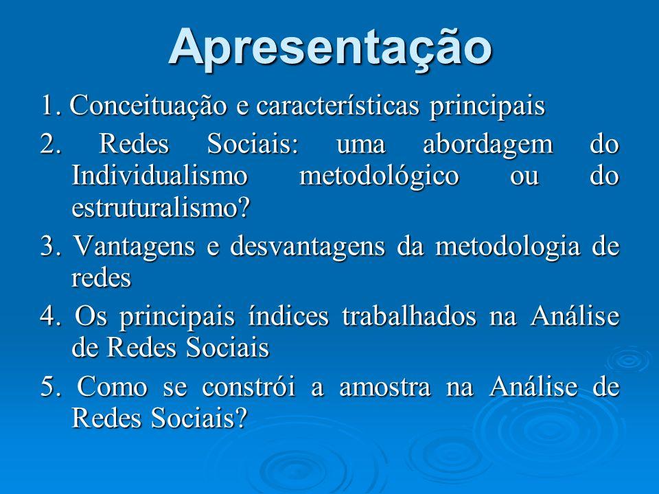 Apresentação 1.Conceituação e características principais 2.