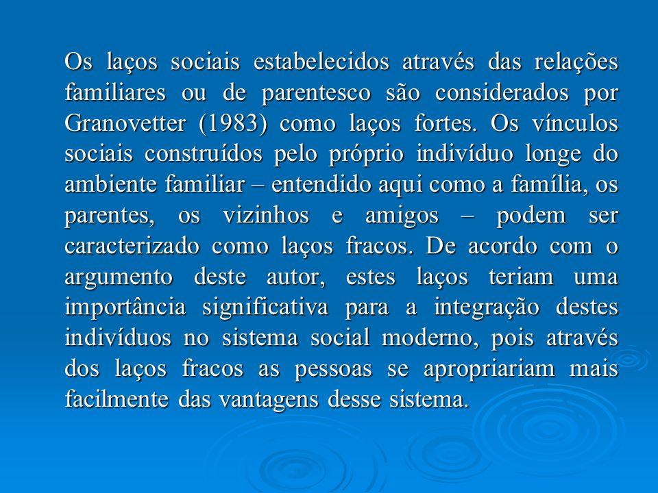 Os laços sociais estabelecidos através das relações familiares ou de parentesco são considerados por Granovetter (1983) como laços fortes. Os vínculos