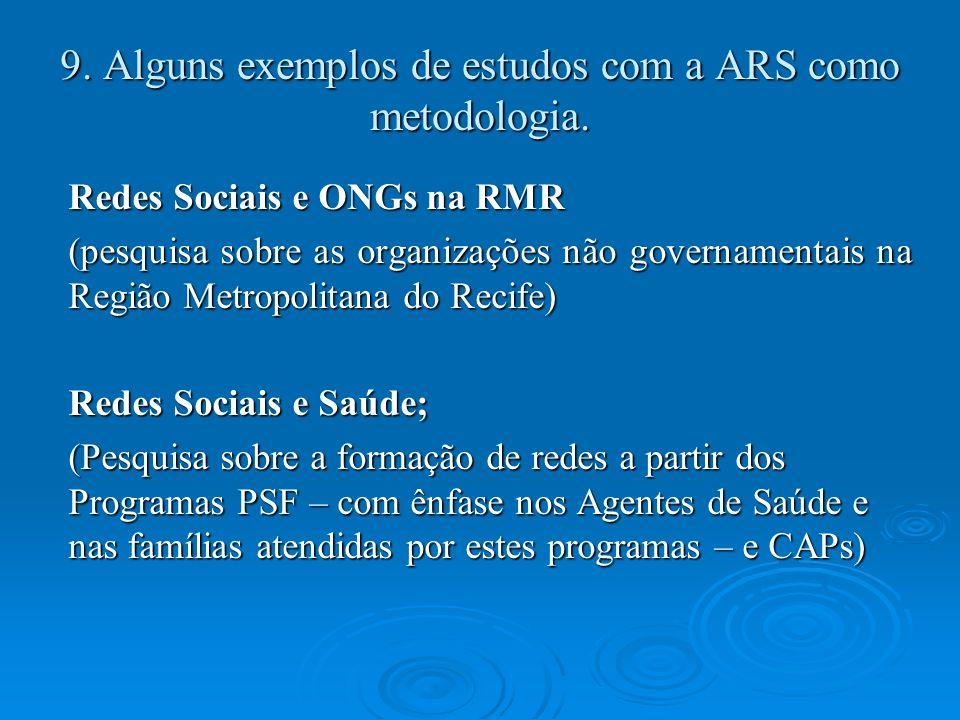9. Alguns exemplos de estudos com a ARS como metodologia. Redes Sociais e ONGs na RMR (pesquisa sobre as organizações não governamentais na Região Met