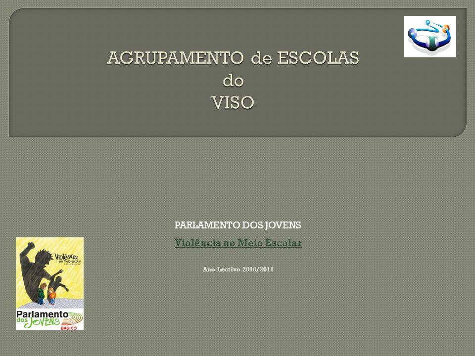 PARLAMENTO DOS JOVENS Violência no Meio Escolar Ano Lectivo 2010/2011