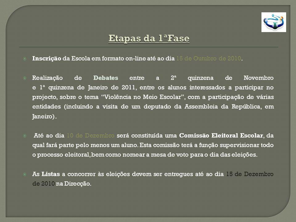 Inscrição da Escola em formato on-line até ao dia 15 de Outubro de 2010. Realização de Debates entre a 2ª quinzena de Novembro e 1ª quinzena de Janeir