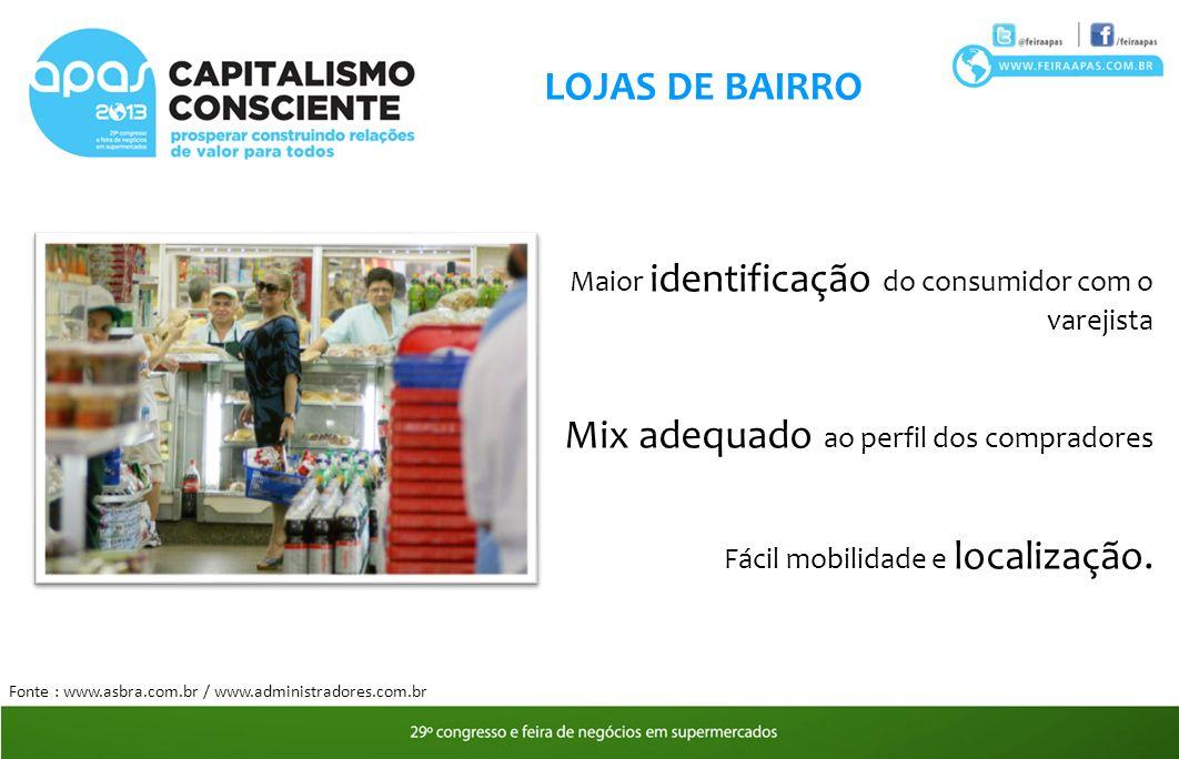 LOJAS DE BAIRRO Maior identificação do consumidor com o varejista Mix adequado ao perfil dos compradores Fácil mobilidade e localização.