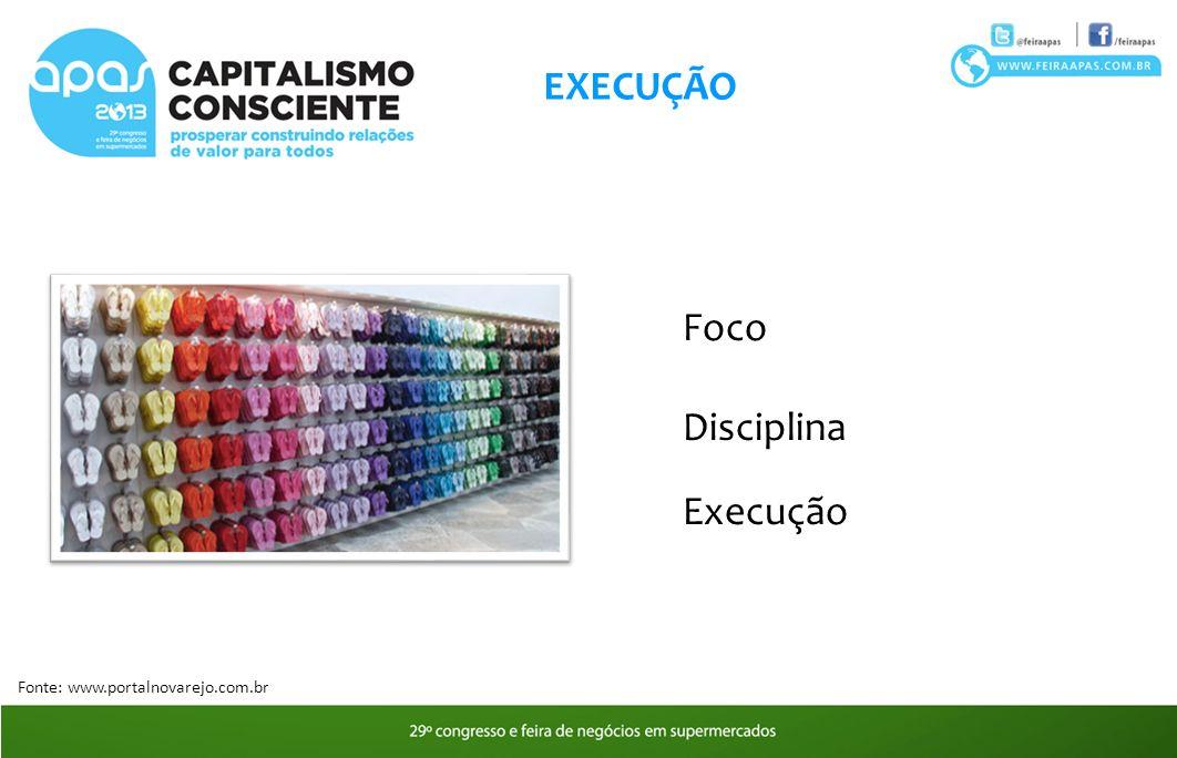 EXECUÇÃO Fonte: www.portalnovarejo.com.br Foco Disciplina Execução