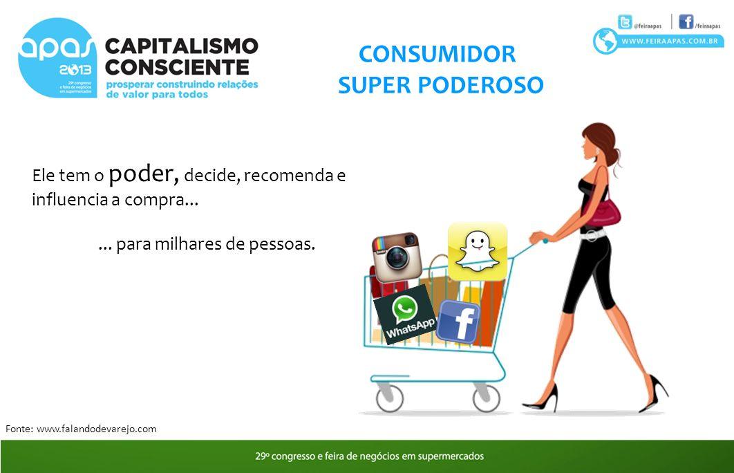 CONSUMIDOR SUPER PODEROSO Ele tem o poder, decide, recomenda e influencia a compra......