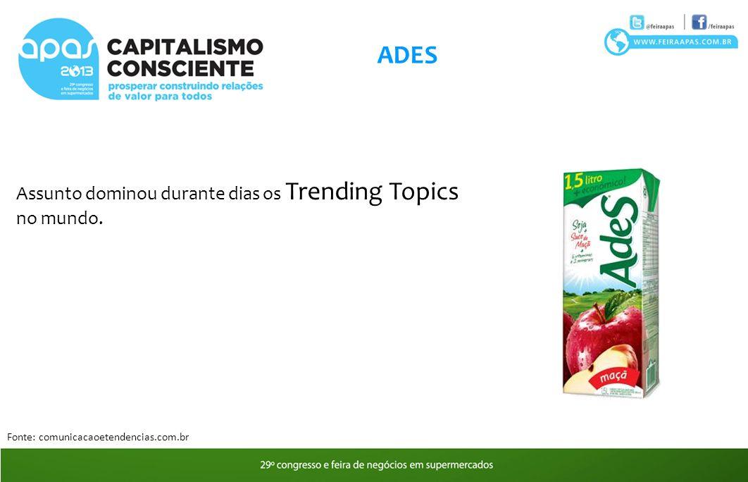 ADES Assunto dominou durante dias os Trending Topics no mundo. Fonte: comunicacaoetendencias.com.br
