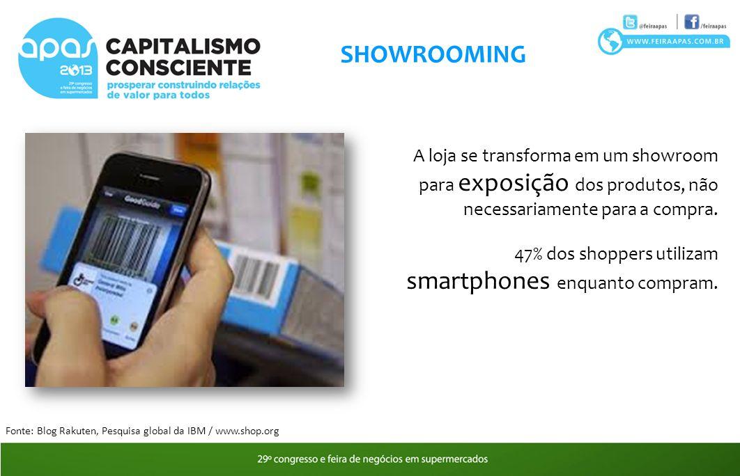 SHOWROOMING A loja se transforma em um showroom para exposição dos produtos, não necessariamente para a compra.