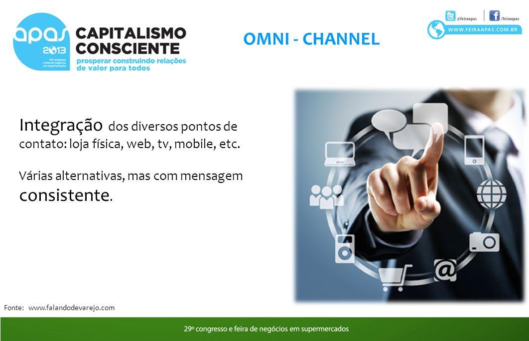 OMNI - CHANNEL Integração dos diversos pontos de contato: loja física, web, tv, mobile, etc.