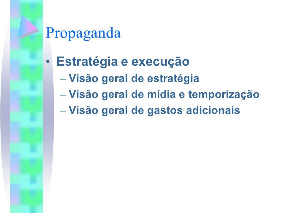 Propaganda Estratégia e execução –Visão geral de estratégia –Visão geral de mídia e temporização –Visão geral de gastos adicionais
