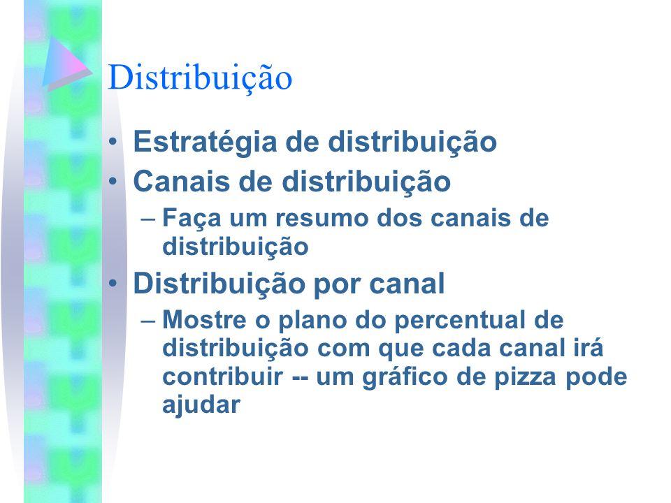 Distribuição Estratégia de distribuição Canais de distribuição –Faça um resumo dos canais de distribuição Distribuição por canal –Mostre o plano do percentual de distribuição com que cada canal irá contribuir -- um gráfico de pizza pode ajudar