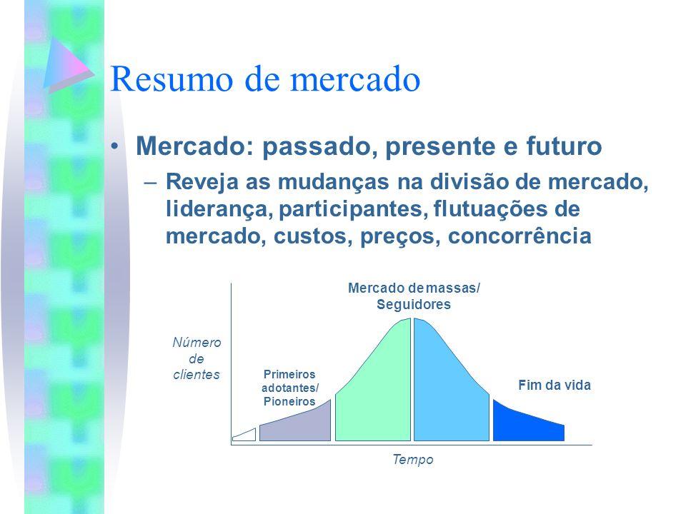 Resumo de mercado Mercado: passado, presente e futuro –Reveja as mudanças na divisão de mercado, liderança, participantes, flutuações de mercado, custos, preços, concorrência Primeiros adotantes/ Pioneiros Mercado de massas/ Seguidores Fim da vida Tempo Número de clientes