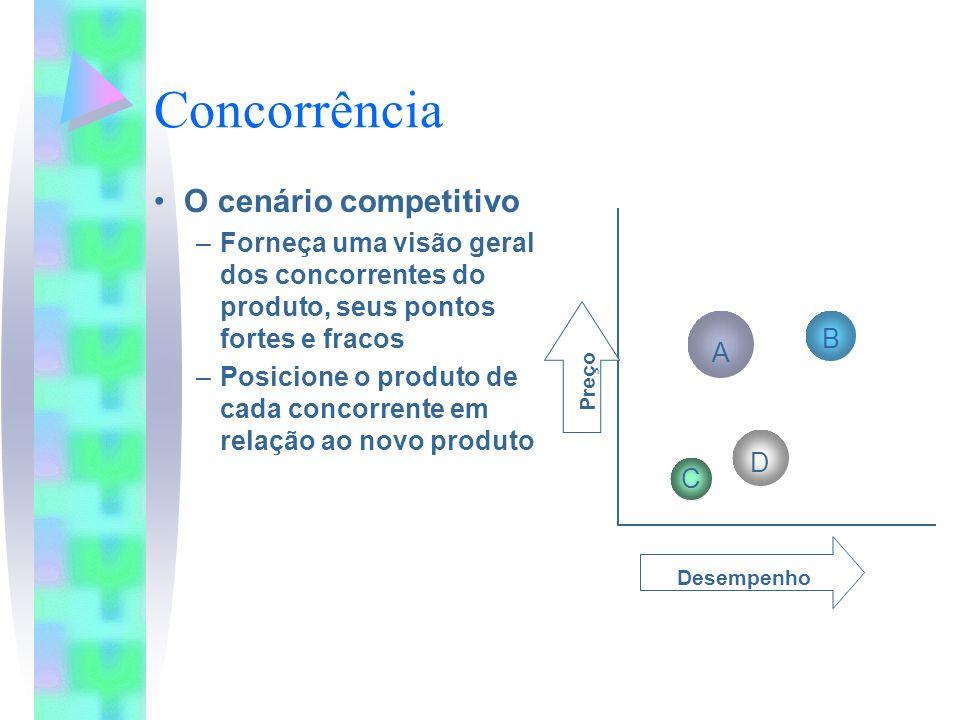 Concorrência O cenário competitivo –Forneça uma visão geral dos concorrentes do produto, seus pontos fortes e fracos –Posicione o produto de cada concorrente em relação ao novo produto A B C D Desempenho Preço