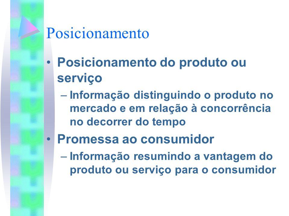 Posicionamento Posicionamento do produto ou serviço –Informação distinguindo o produto no mercado e em relação à concorrência no decorrer do tempo Promessa ao consumidor –Informação resumindo a vantagem do produto ou serviço para o consumidor