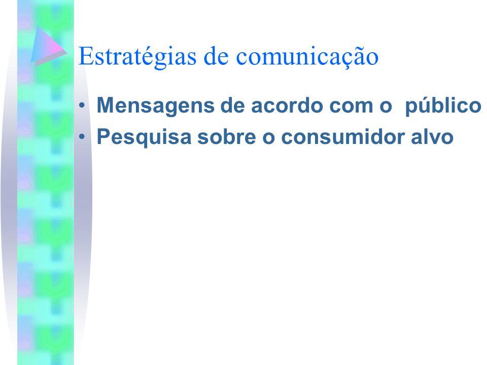 Estratégias de comunicação Mensagens de acordo com o público Pesquisa sobre o consumidor alvo