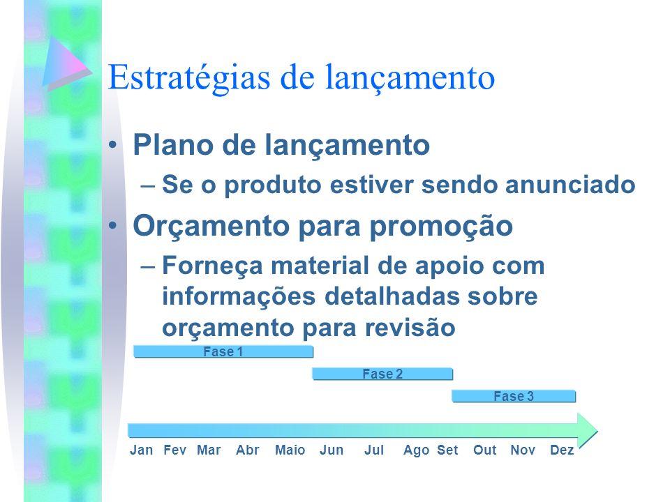 Estratégias de lançamento Plano de lançamento –Se o produto estiver sendo anunciado Orçamento para promoção –Forneça material de apoio com informações detalhadas sobre orçamento para revisão Fase 1 Fase 2 Fase 3 JanFevMarAbrMaioJunJulSetOutNovDezAgo
