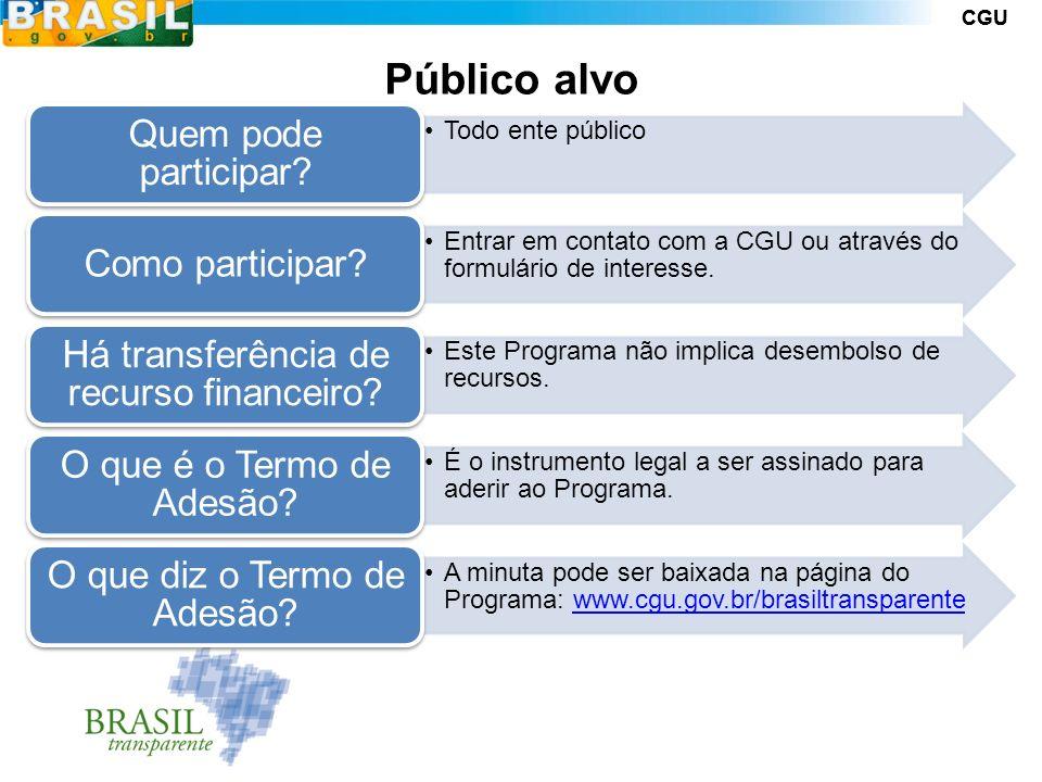 CGU Todo ente público Quem pode participar.