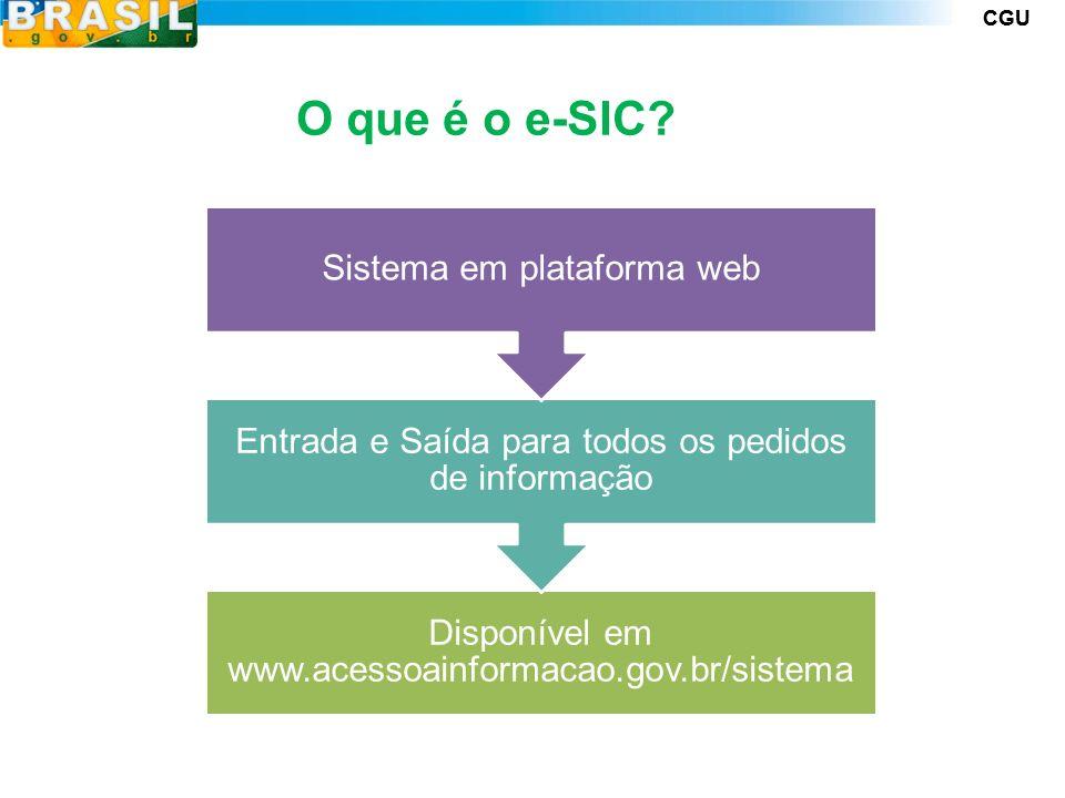 CGU O que é o e-SIC.
