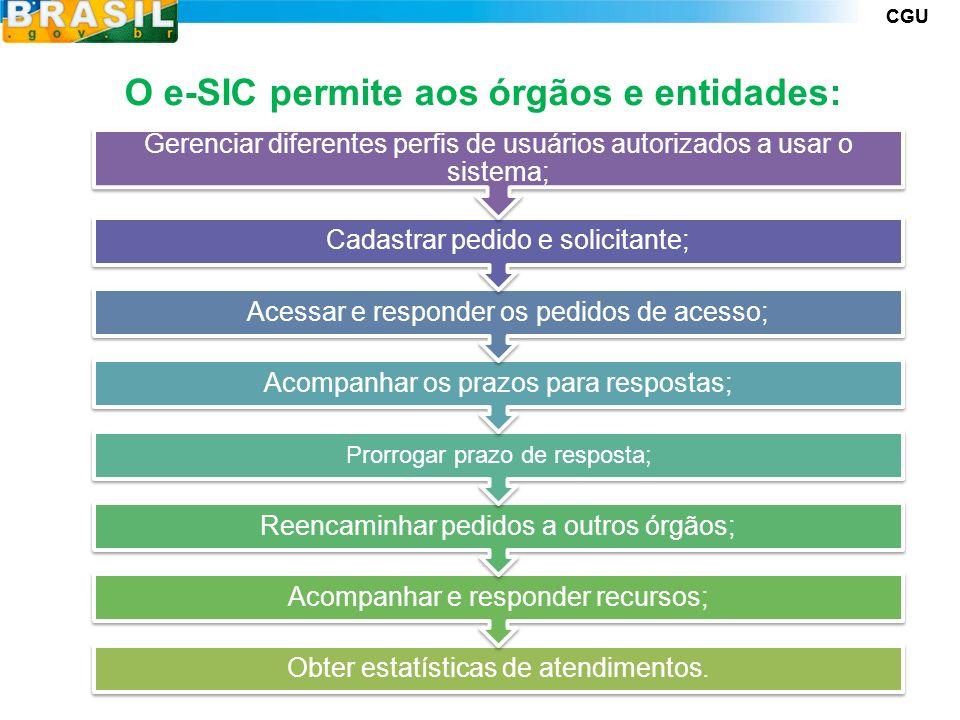 CGU O e-SIC permite aos órgãos e entidades: Obter estatísticas de atendimentos.