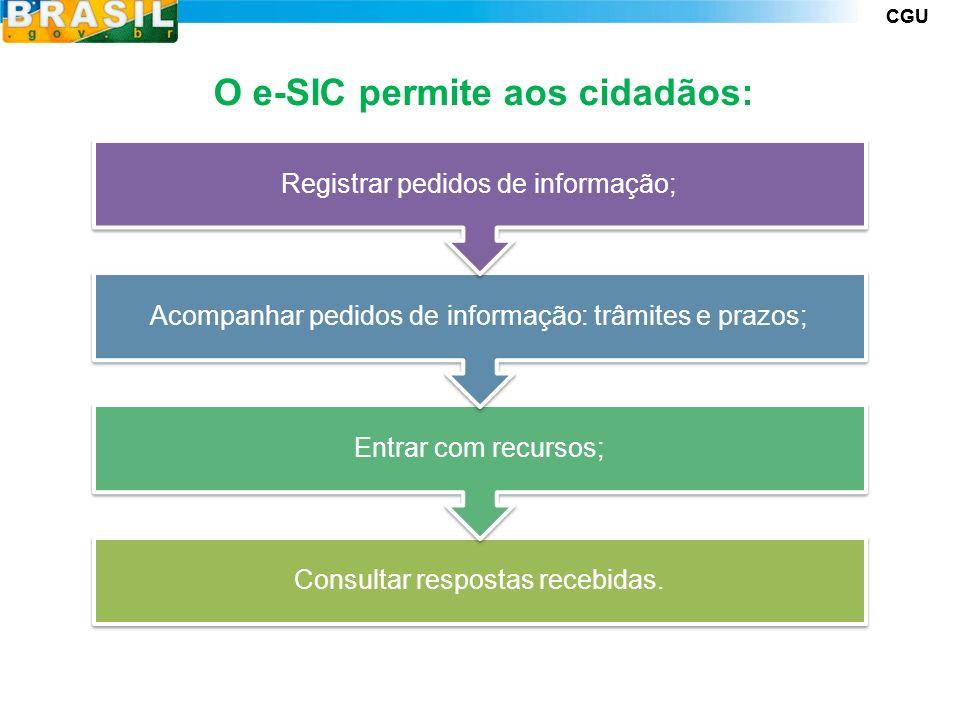 CGU O e-SIC permite aos cidadãos: Consultar respostas recebidas.