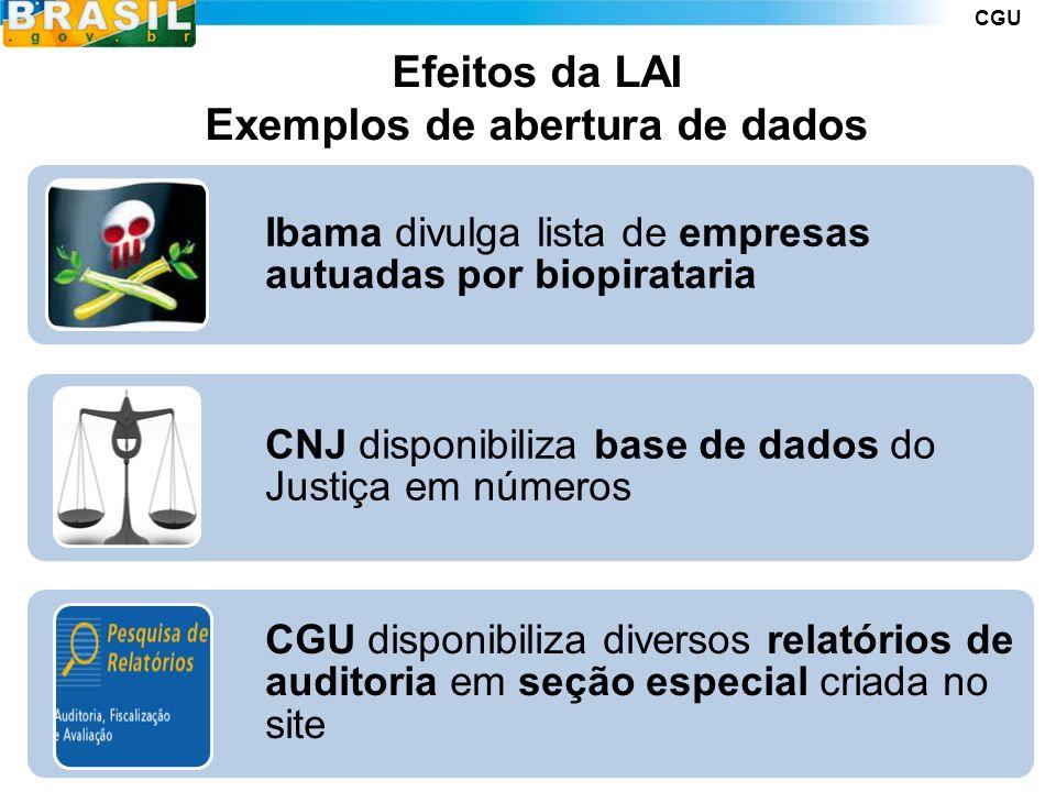 CGU Efeitos da LAI Exemplos de abertura de dados Ibama divulga lista de empresas autuadas por biopirataria CNJ disponibiliza base de dados do Justiça em números CGU disponibiliza diversos relatórios de auditoria em seção especial criada no site