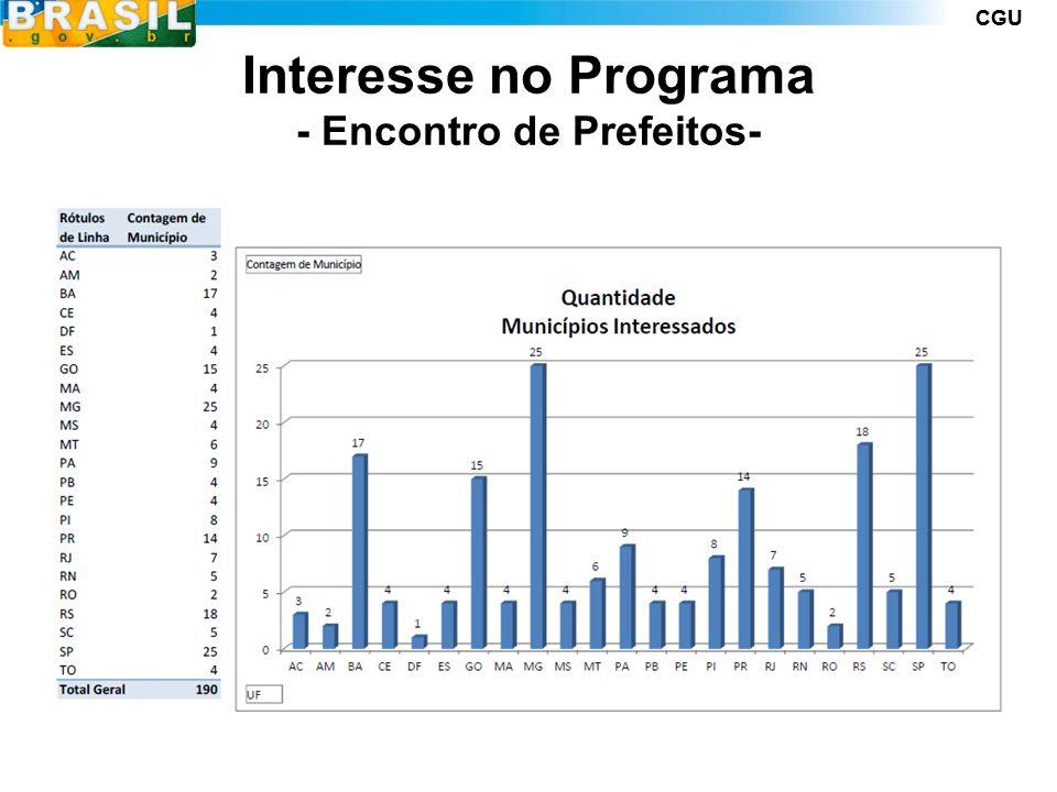 Interesse no Programa - Encontro de Prefeitos-