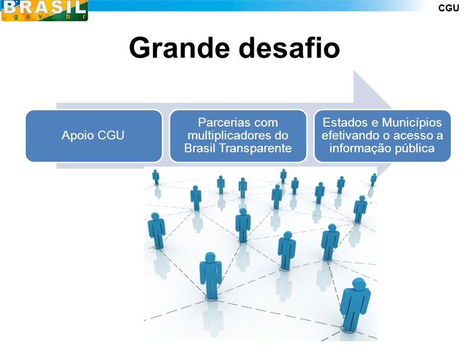 CGU Grande desafio Apoio CGU Parcerias com multiplicadores do Brasil Transparente Estados e Municípios efetivando o acesso a informação pública