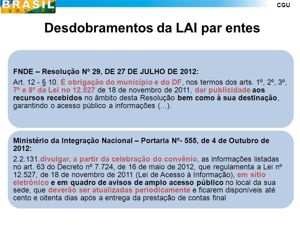 Desdobramentos da LAI par entes FNDE – Resolução Nº 29, DE 27 DE JULHO DE 2012: Art.