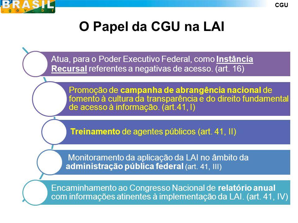 CGU O Papel da CGU na LAI Atua, para o Poder Executivo Federal, como Instância Recursal referentes a negativas de acesso.